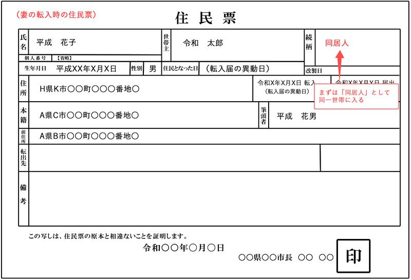 先に転入した妻の住民票イメージ