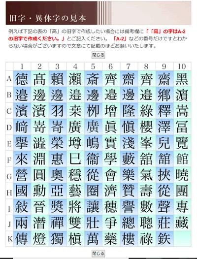 印鑑の匠の旧字体表