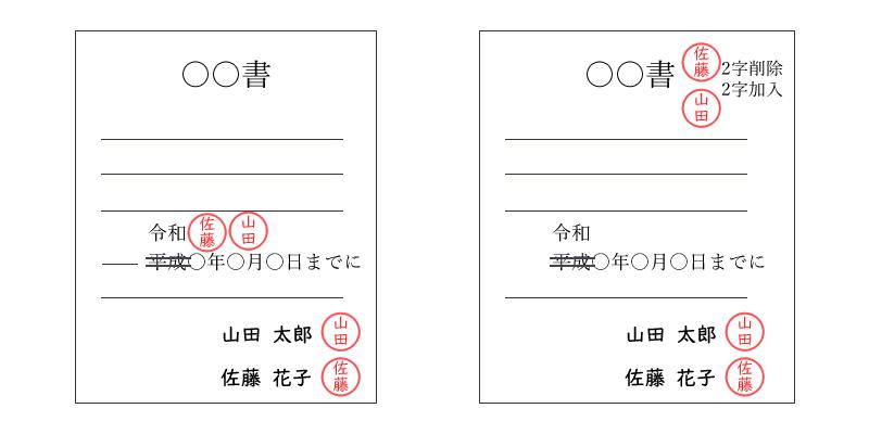 訂正印のイメージ