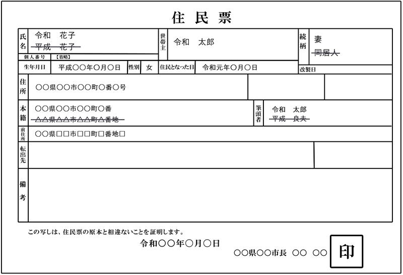 住民票のイメージ