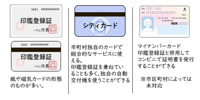 印鑑登録証の種類