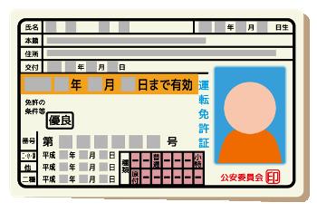 運転免許証のイメージ