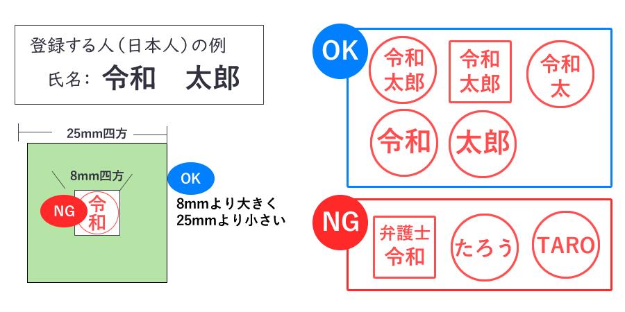 登録できる印鑑の例