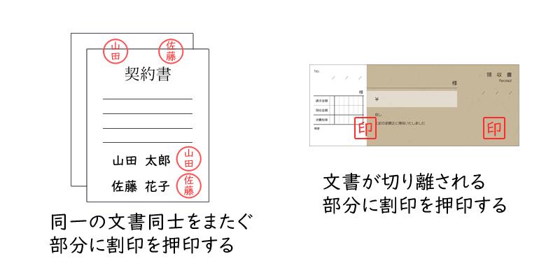 割印のイメージ